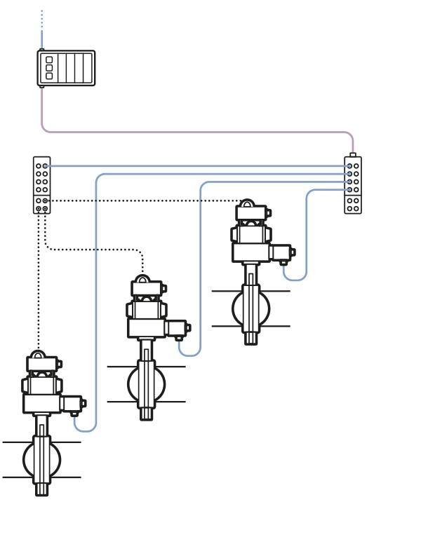Grafische Darstellung einer dezentralen Automatisierung