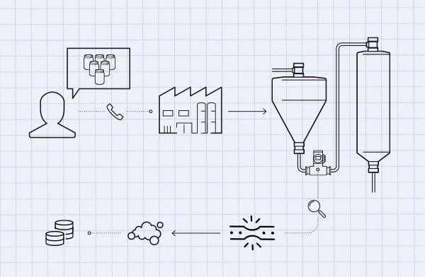 Process scheme Dairy with FLOWave