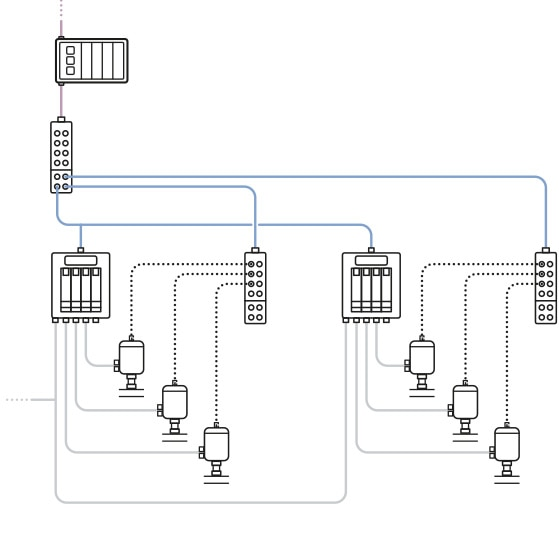 Graphical illustration of a centralised automation solution with an electrical cabinet and valves