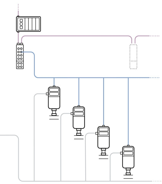 Graphical illustration of a decentralised automation solution with intelligent valve systems
