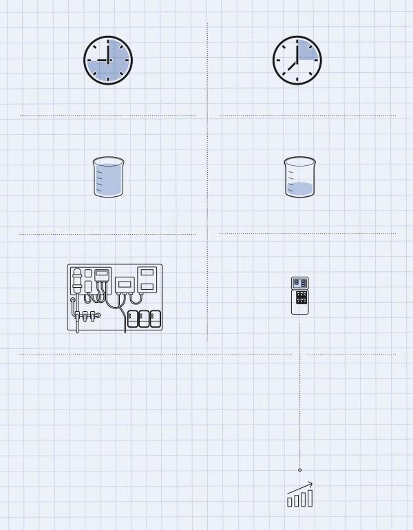 """Verschiedene Geräte vernetzt mit der Kommunikationsschnittstelle EDIP """"Efficient Device Integration Platform"""" von Bürkert."""