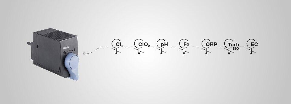 Sensorcube in den Varianten pH-Wert, Eisen, ORP, Trübung, und Leitfähigkeit