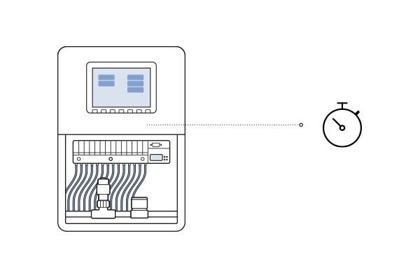 Grafische Darstellung des Permeat-Monitoring-Systems von Bürkert
