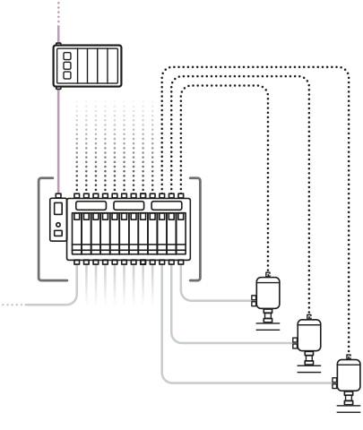 Verteilte Automatisierung mit Ventilinsel