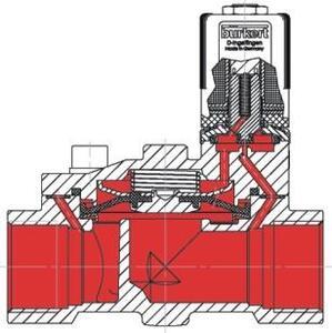 magnetventile mit membrane vorgesteuert 2 2 wege. Black Bedroom Furniture Sets. Home Design Ideas